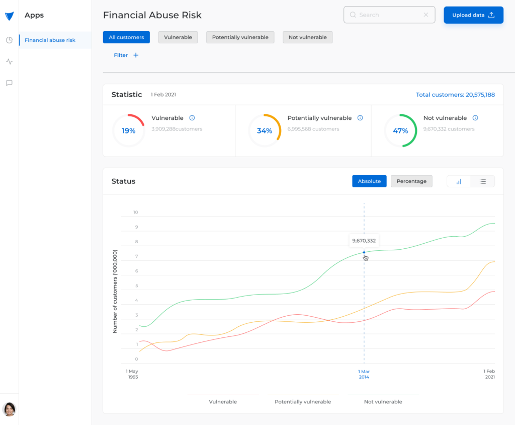 Kalgera's Vulnerability Platform for identifying vulnerable customers