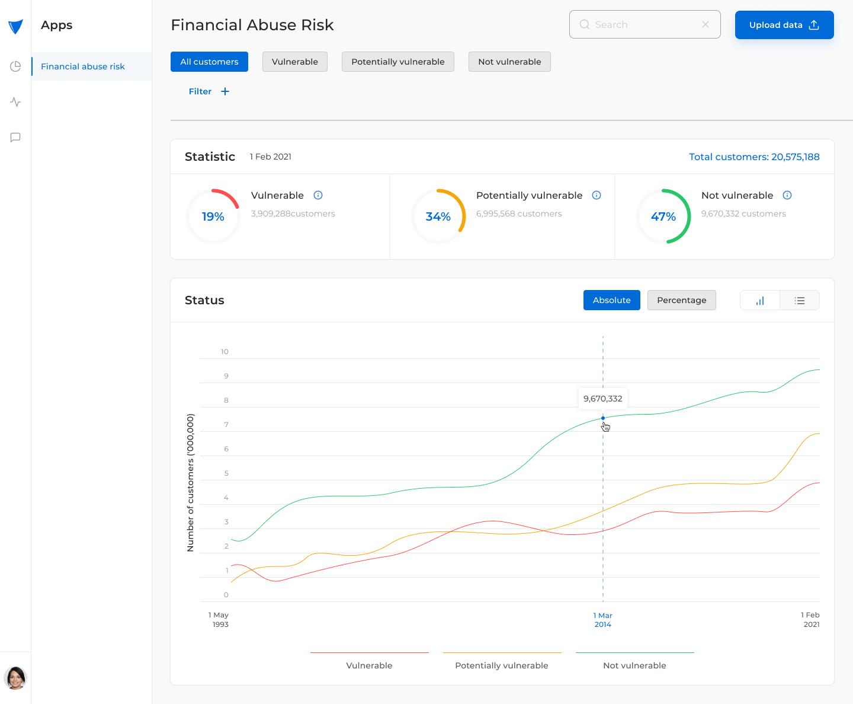 Kalgera vulnerability platform for identifying vulnerable customers